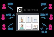 使用許諾情報の紐付け管理でコンプライアンス強化