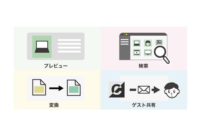 コンテンツ一元管理で検索・共有・再利用の手間削減