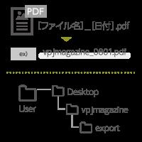 ファイル名/出力先の自動指定でデータ管理の統制/効率化