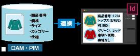 商品スペックDBと連動したカタログ自動組版でコスト削減